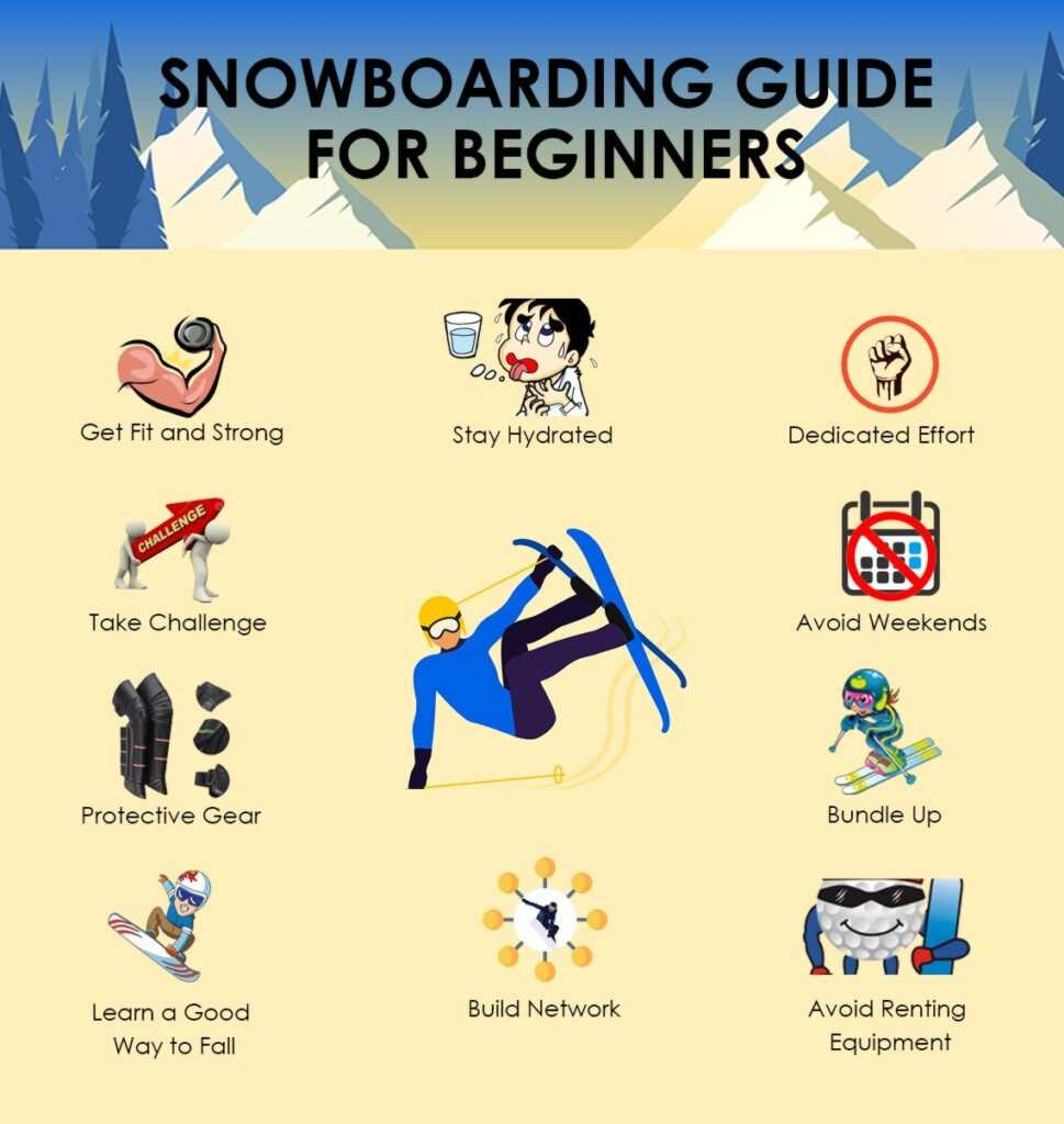 Important Things to Know When You Are a First-Time Snowboarder